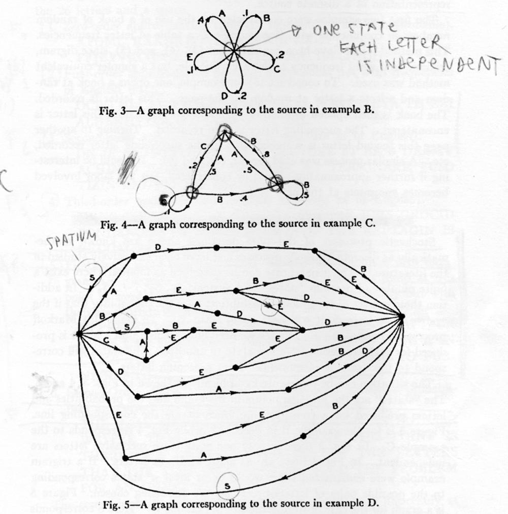 Markov's processes